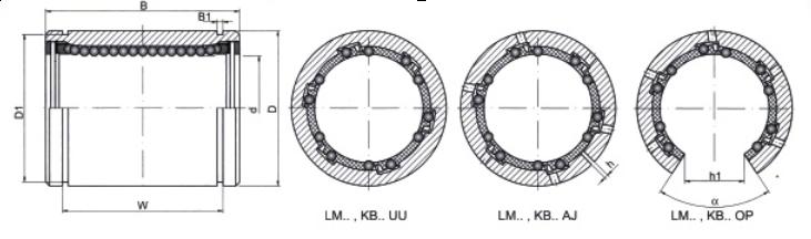 łożysko liniowe kb